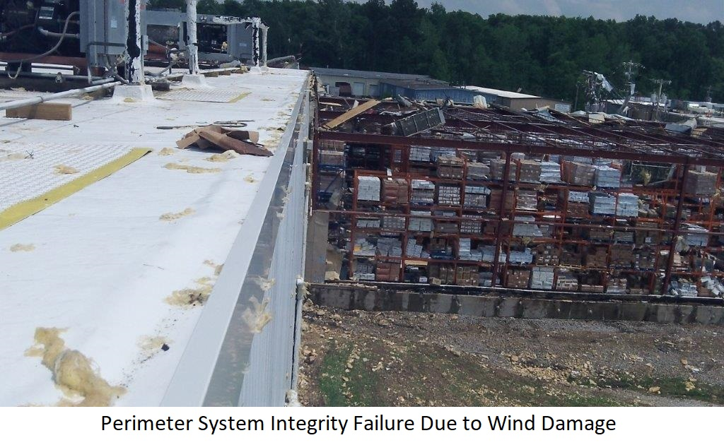 How Serious Should We Be About Adhering to Wind Protection Standards?